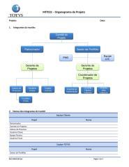 MIT032 - Organograma do Projeto.docx